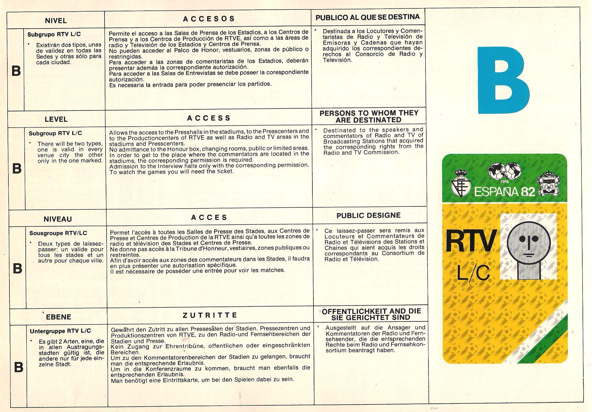 accreditation 1 1982
