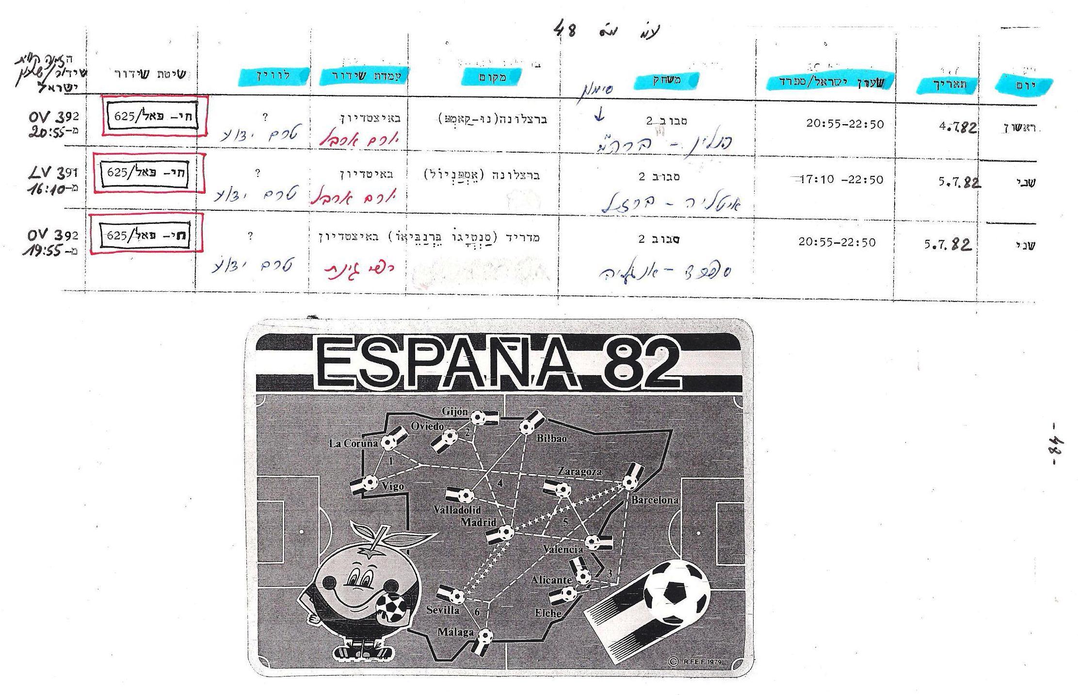 spain 48