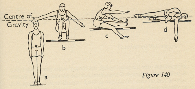 high jump mechanics