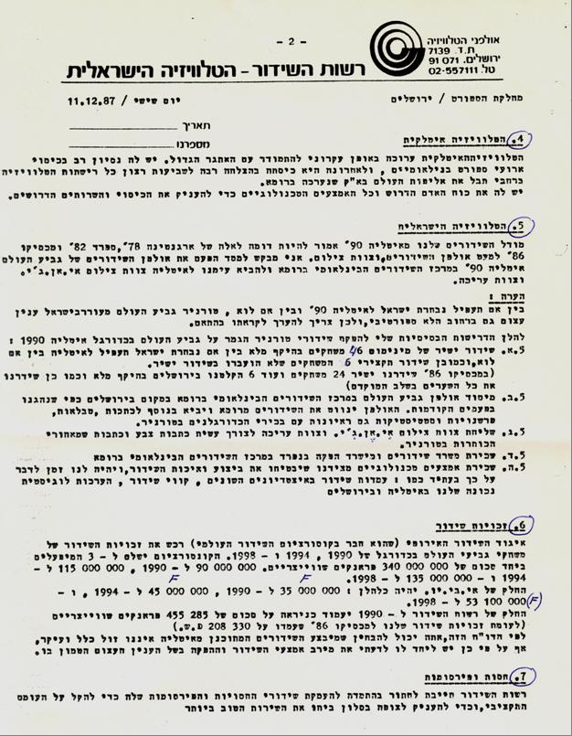 letter 1987 2